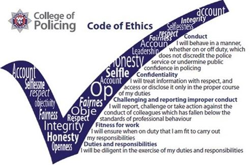 The Code of Ethics of the UK Police: explained